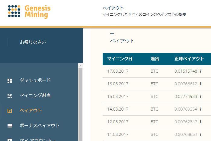 Genesis Mining Profit 11-17Aug