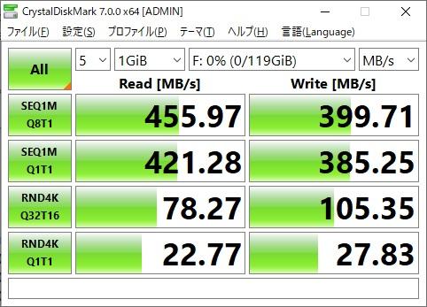 Goldenfir SSD2